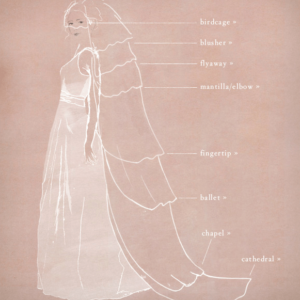 Veil for Wedding dress